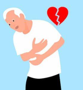 התקף לב / אירוע לב